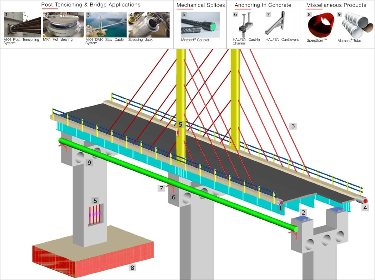 Road & Bridge Applications_2508