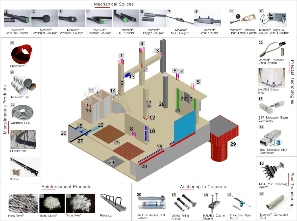 Building Structure Solutions_2808