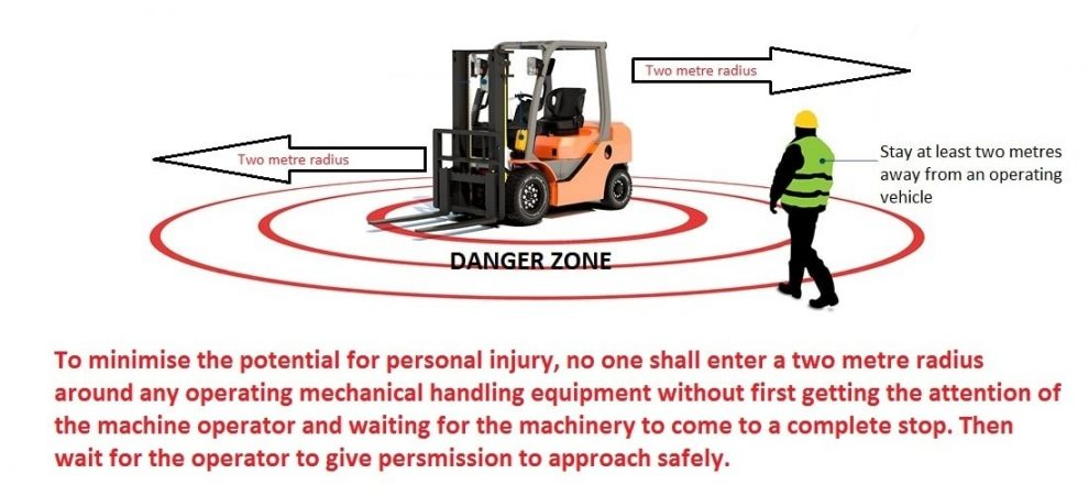 Stay Away from Operating Machinery