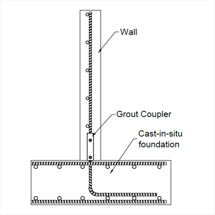 Grout Coupler 1
